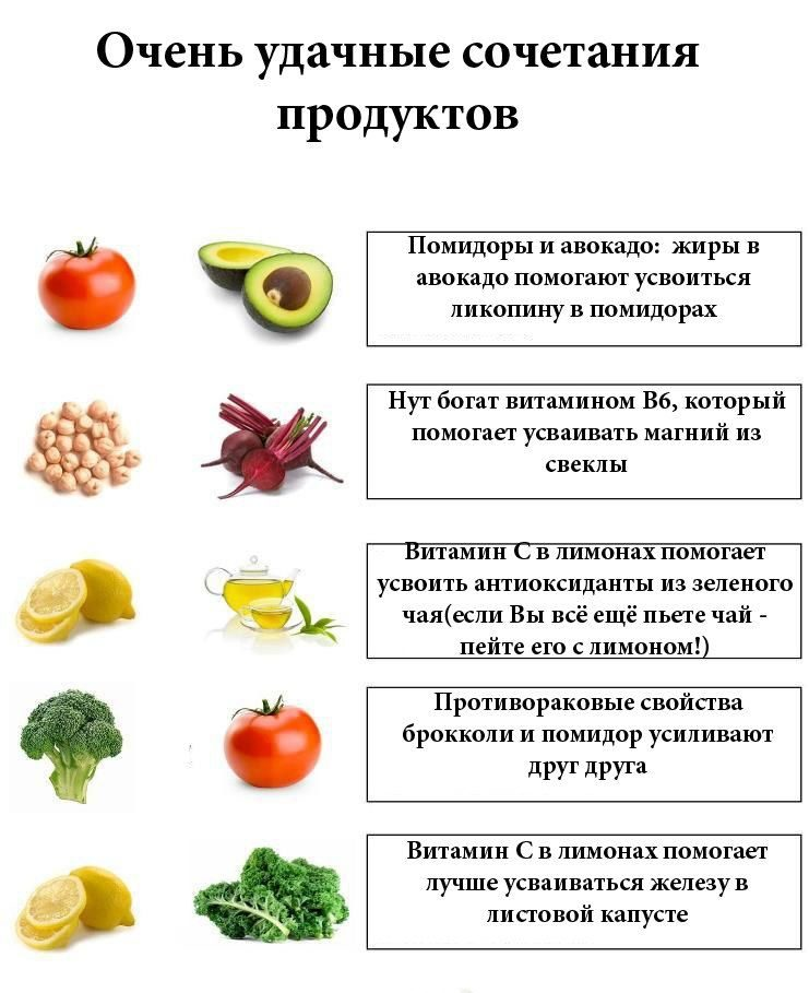 таблица сочетемости
